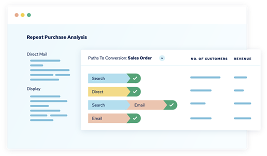 Repeat Purchase Analysis