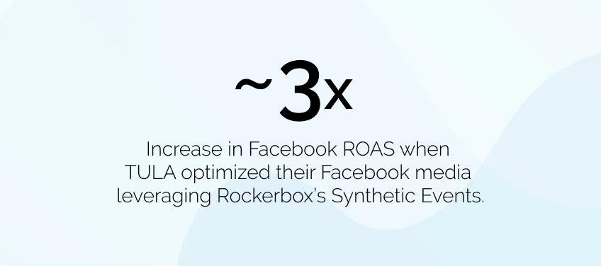 3X ROaS (2)