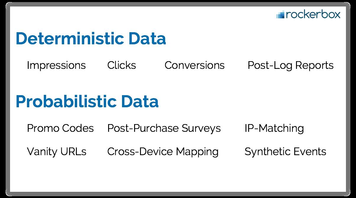 deterministic data probabilistic data