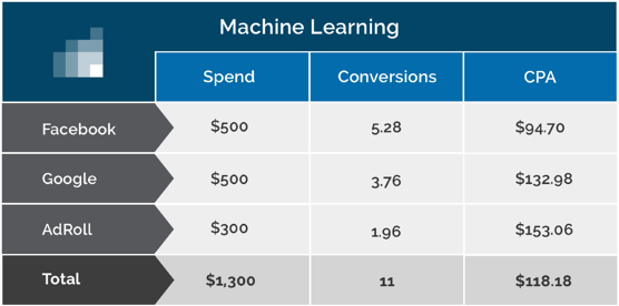 machine learning-1