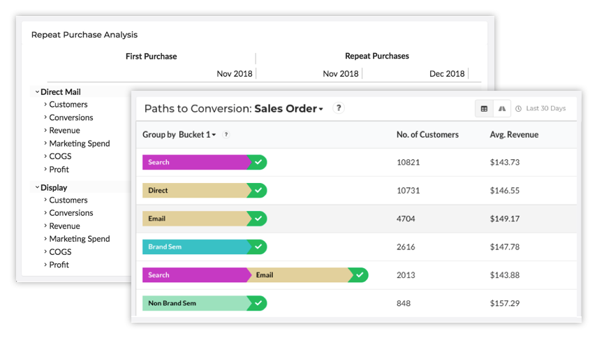 customer path to conversion