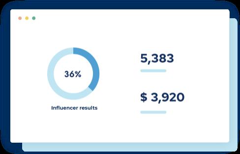 influencers revenue attribution analysis