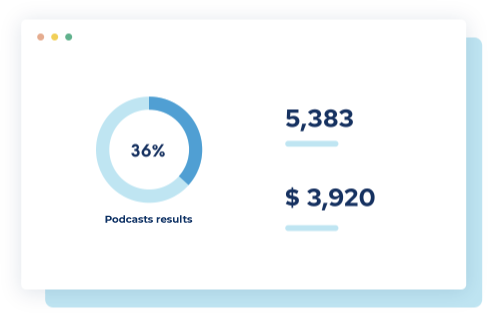 podcasts advertising revenue analysis
